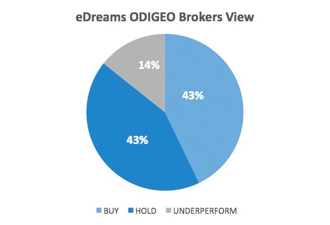 brokers_graphic